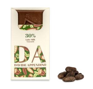 30% Latte - Venezuela